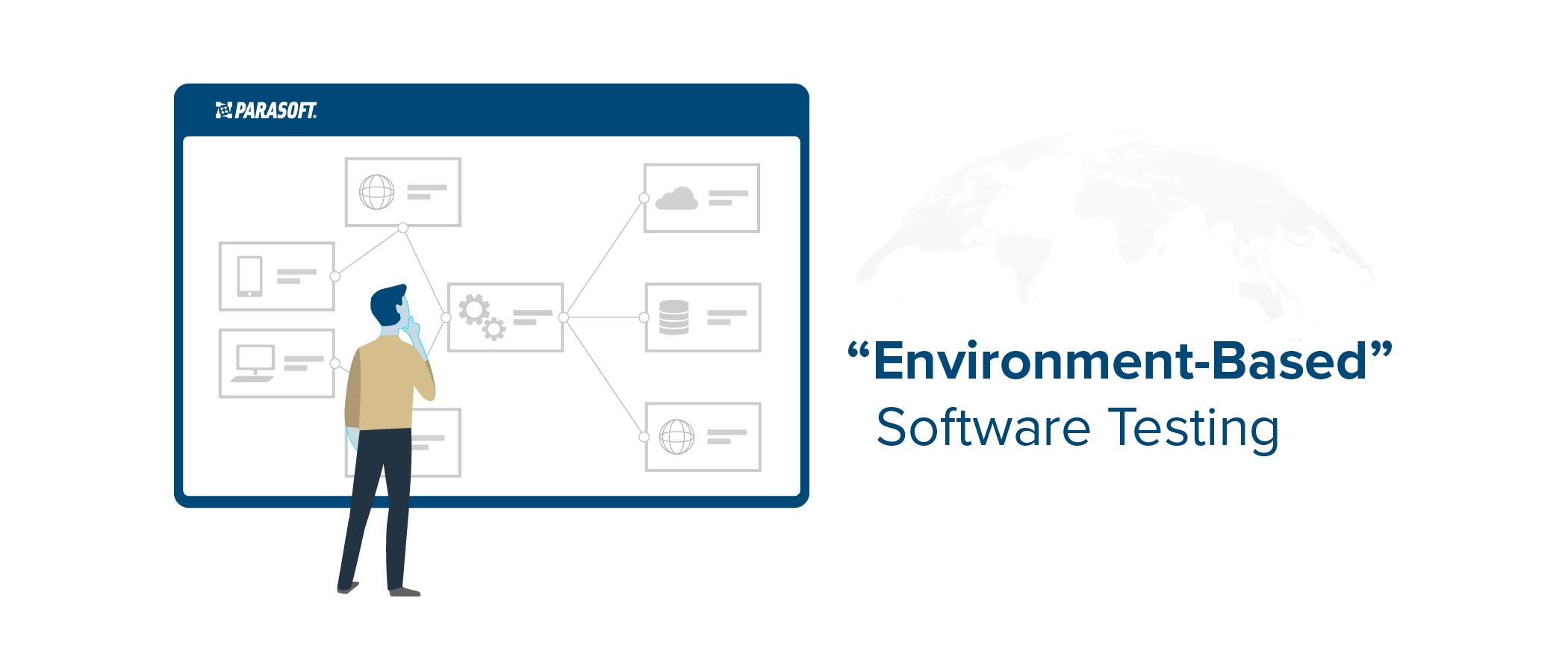 ¿Qué es un enfoque 'basado en el entorno' para las pruebas de software?