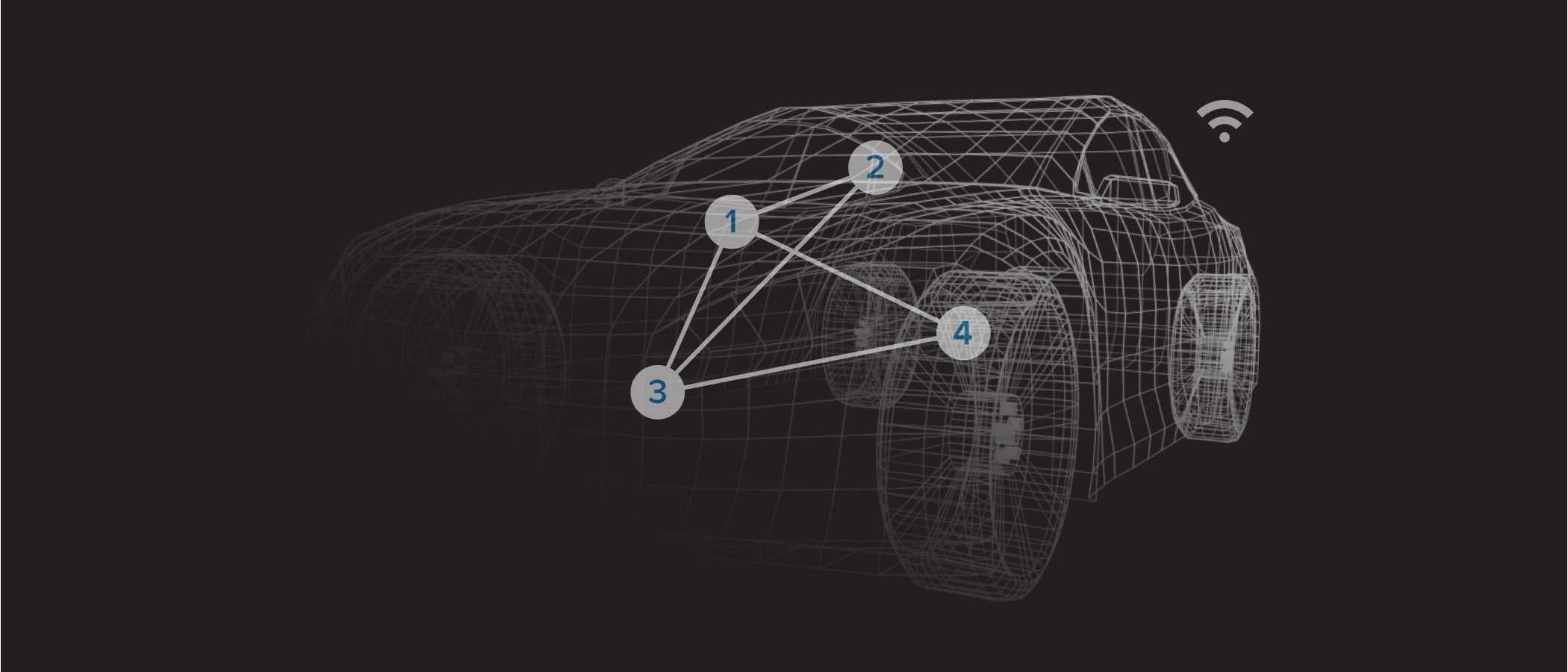 Breaking Down the AUTOSAR C++14 Coding Guidelines for Adaptive AUTOSAR
