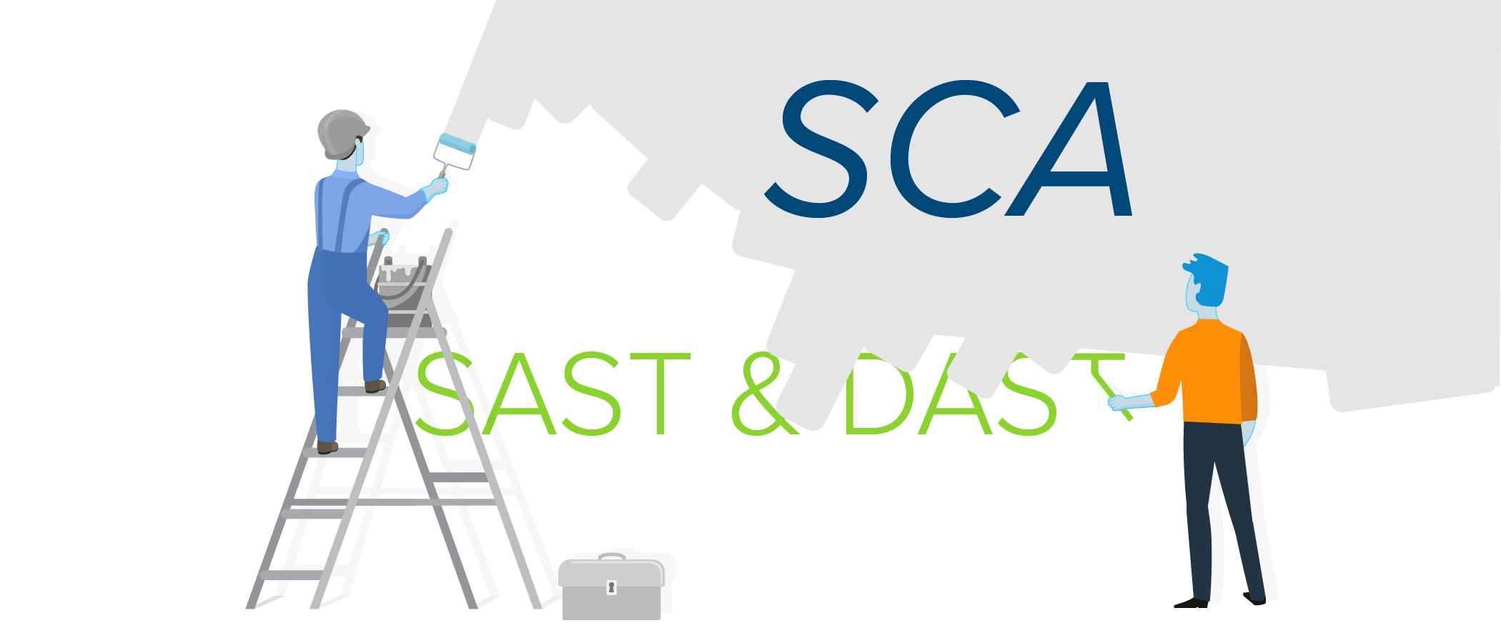 When Does Software Composition Analysis (SCA) replace SAST or DAST?
