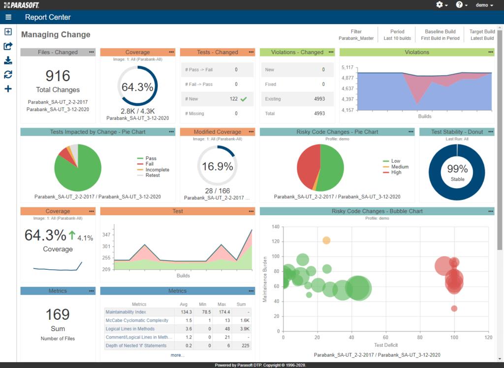 DTP Customized Advanced Analytics