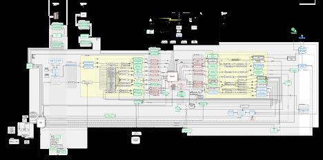 Image de l'architecture de l'environnement de production d'Alaska Airlines