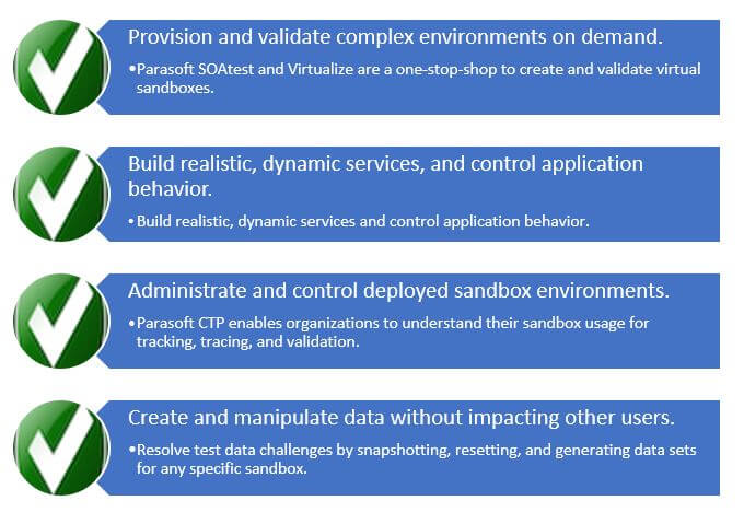 Graphic showing Service Virtualization checkboxes