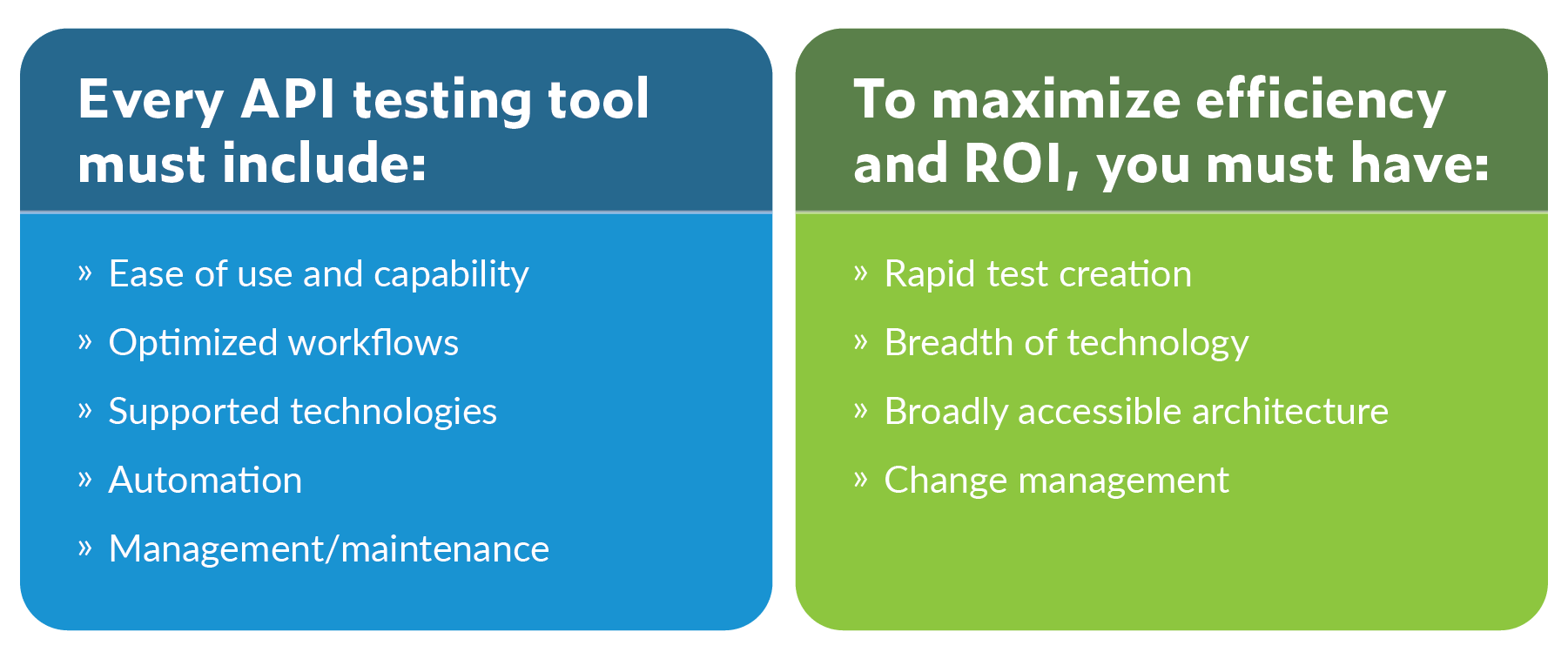Side by side checklists of API testing tool and ROI efficiency must haves