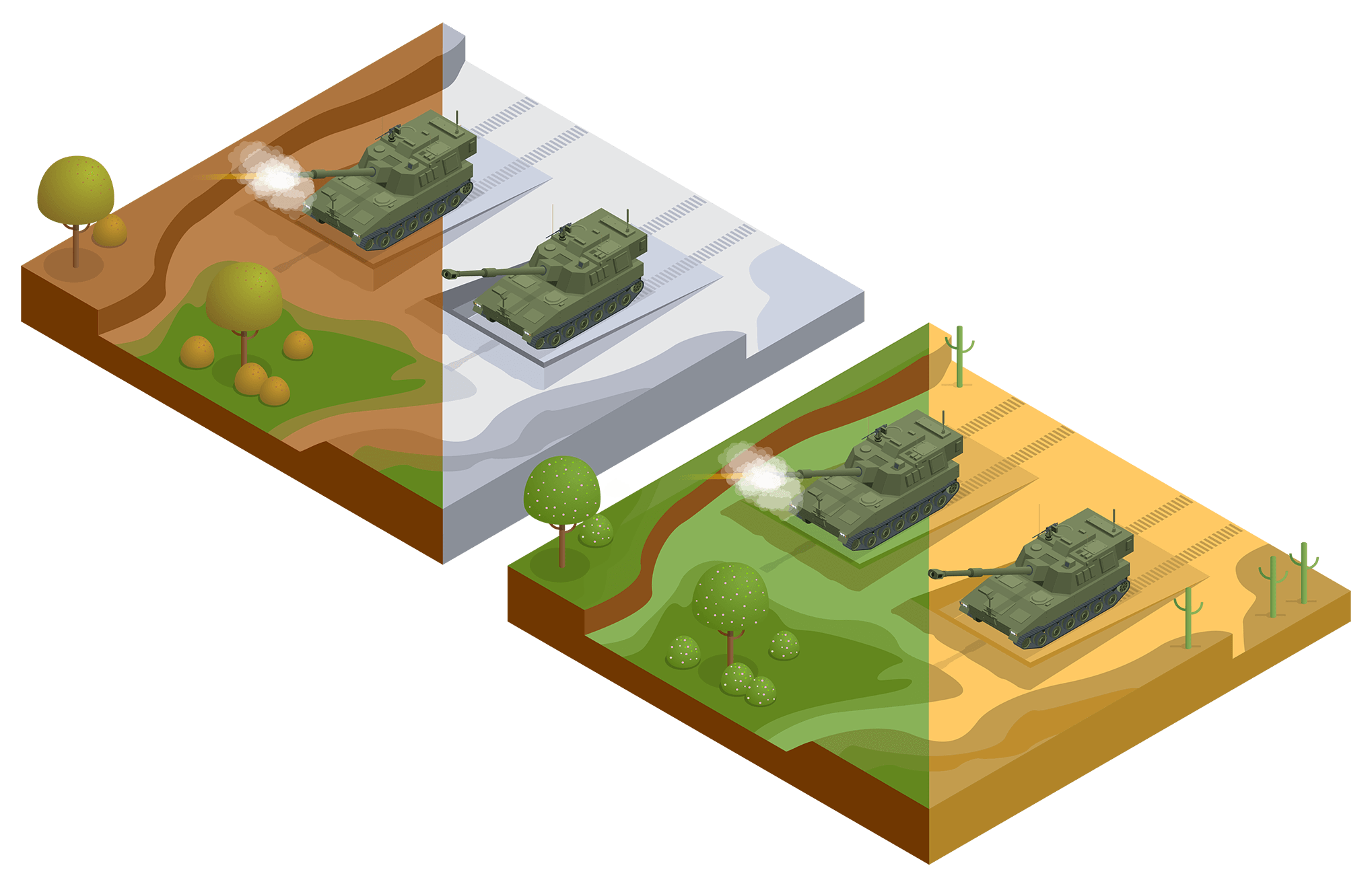 Illustration showing same military tanks in same training locations during different seasons to demonstrate cost of waiting