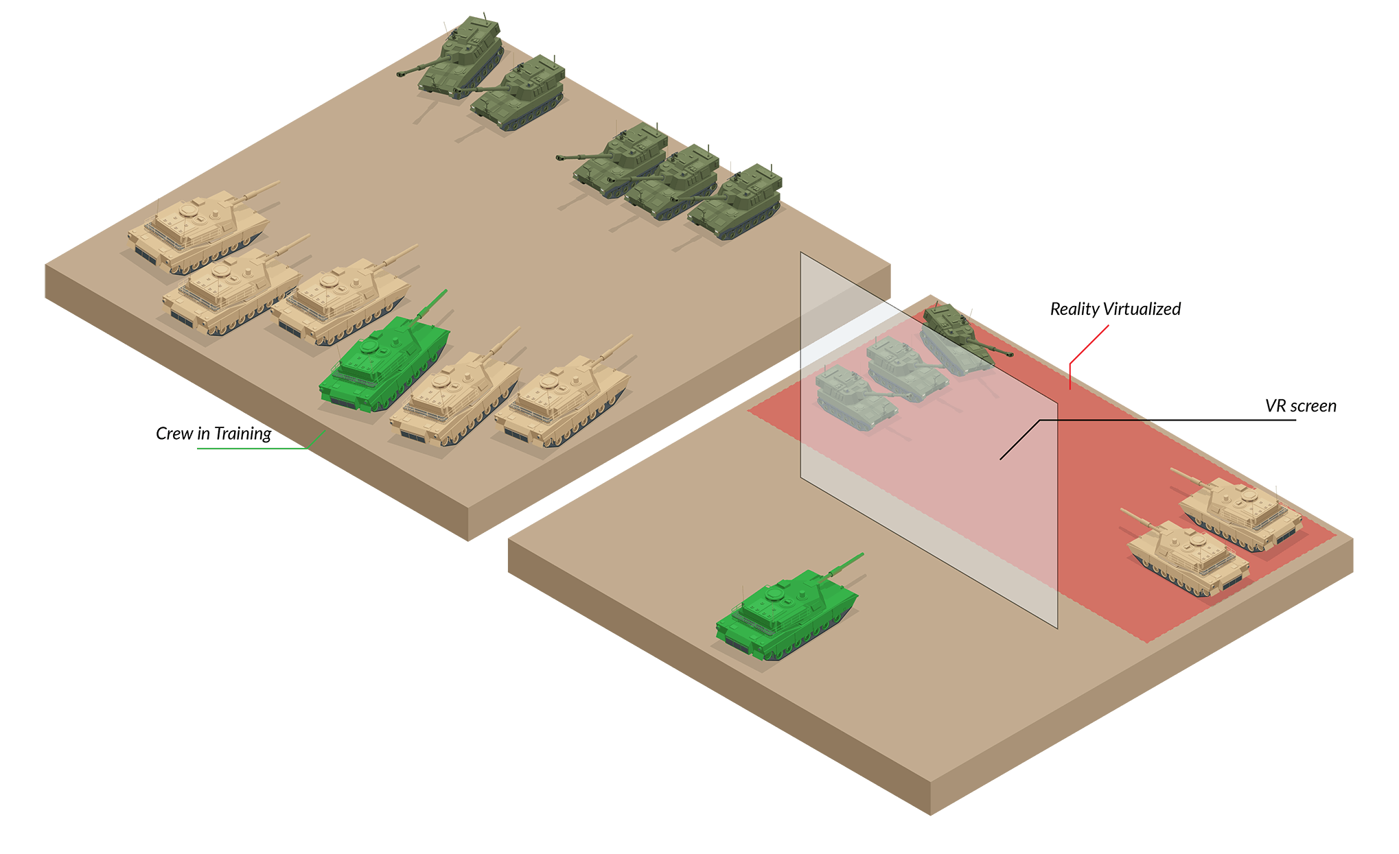 Two illustrations of tanks Left - Training in the field | Right - Training using test environment simulation