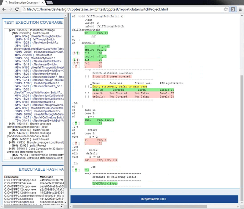 Screen capture of Parasoft ASMTools assembly language code coverage with a list of tests and percentage of coverage on left. On right is the code. Some highlighted in green, some in pink, one line in yellow.